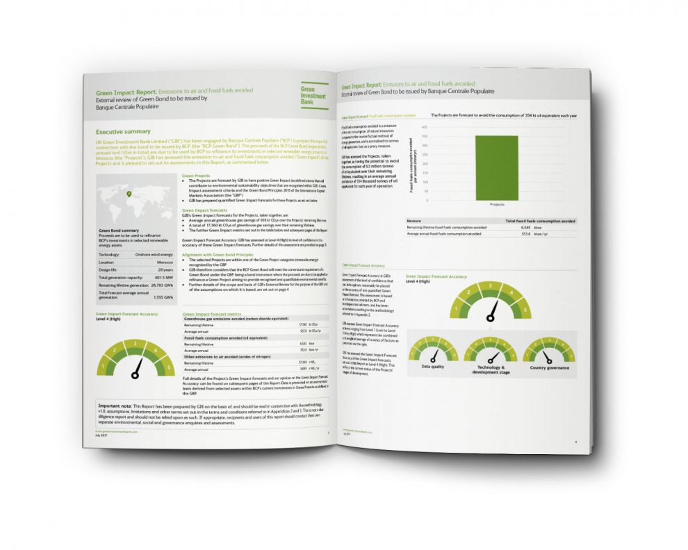 Green Impact report template